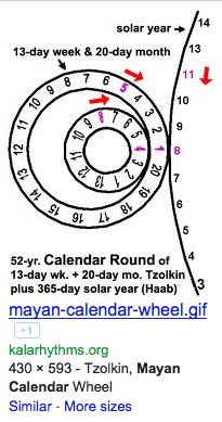 The Maya Calendar Wheel--When they didn't have the wheel
